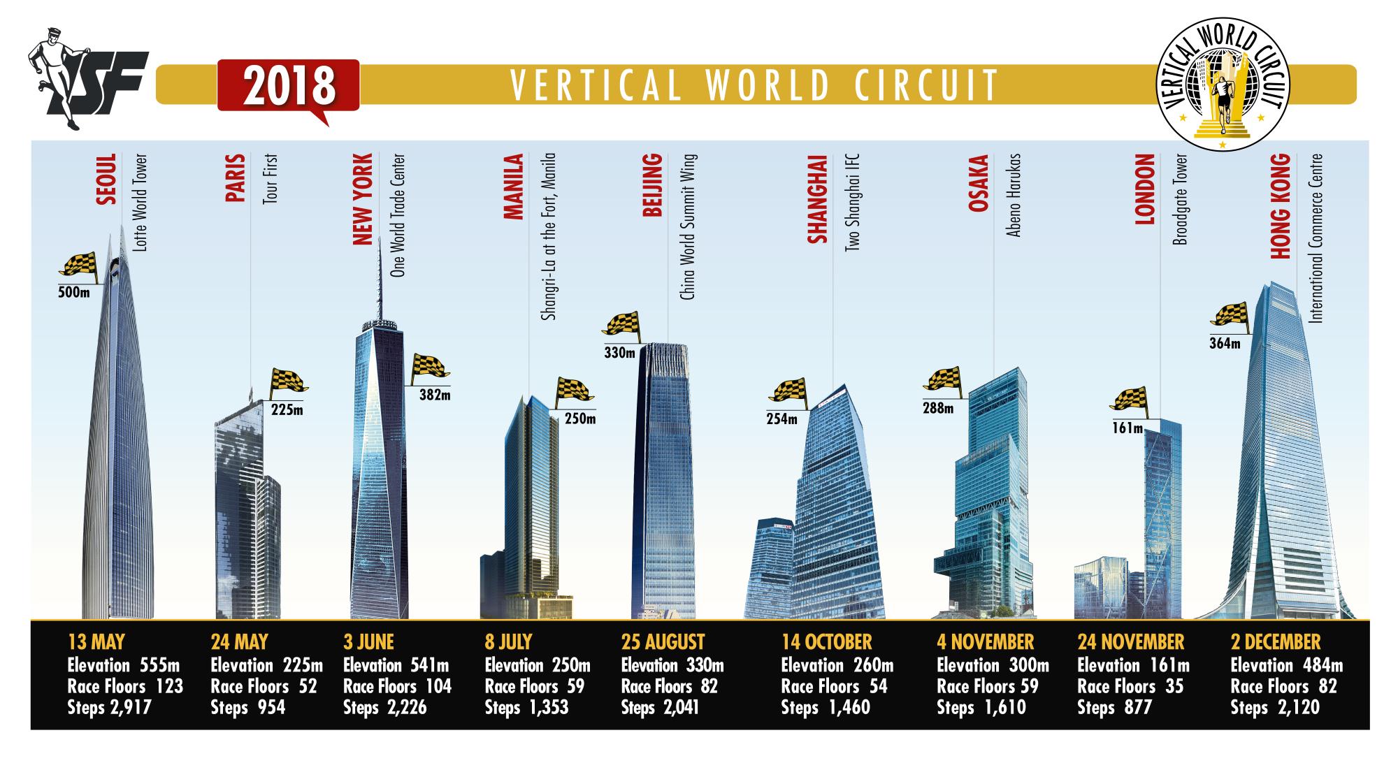 Home Vertical World Circuit Fun Circuits June 2012 2018